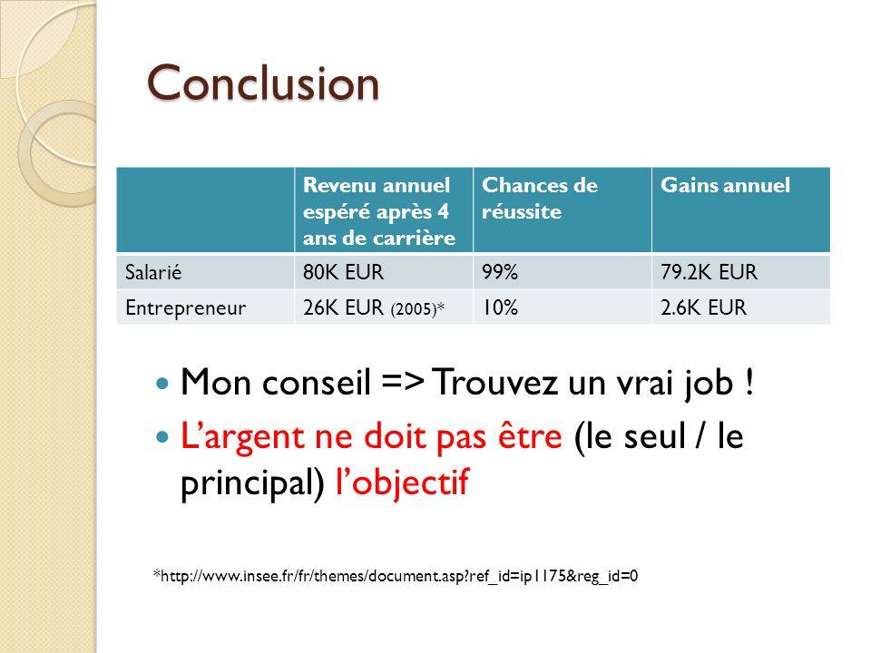 Conclusion Mon conseil => Trouvez un vrai job ! Largent ne doit pas être (le seul / le principal) lobjectif *http://www.insee.fr/fr/themes/document.as