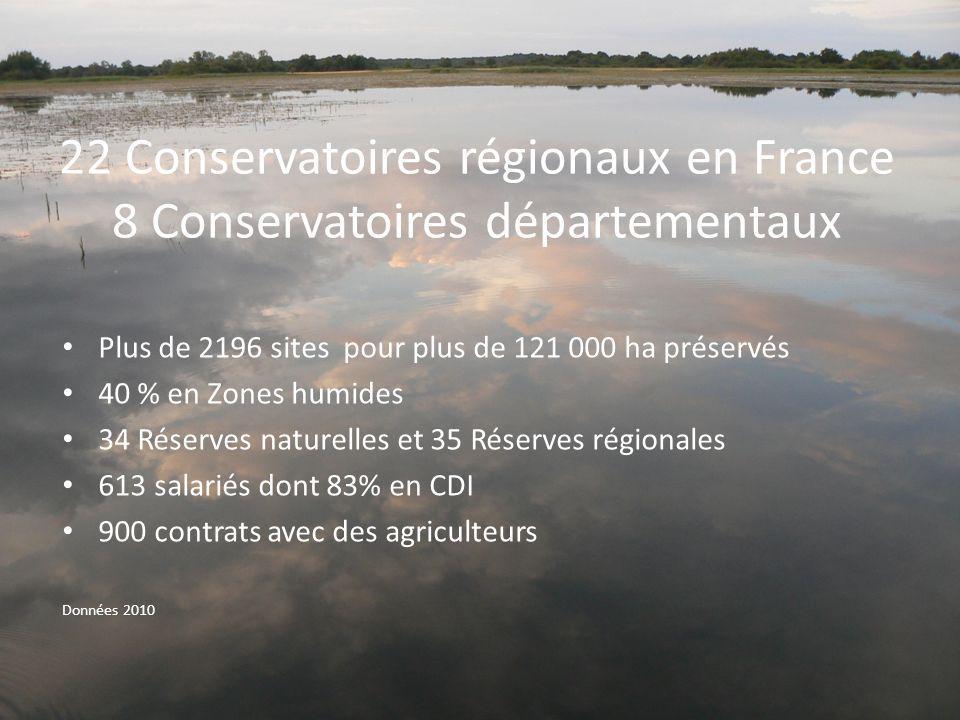 22 Conservatoires régionaux en France 8 Conservatoires départementaux Plus de 2196 sites pour plus de 121 000 ha préservés 40 % en Zones humides 34 Ré