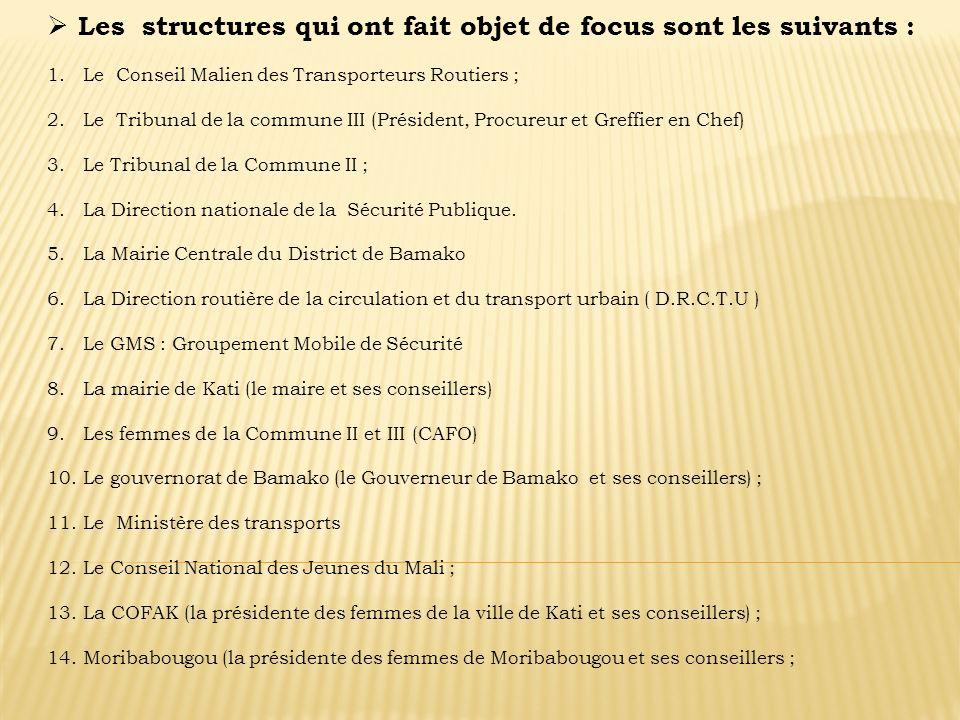 Les structures qui ont fait objet de focus sont les suivants : 1.Le Conseil Malien des Transporteurs Routiers ; 2.Le Tribunal de la commune III (Prési