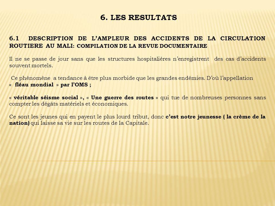 6. LES RESULTATS 6.1 DESCRIPTION DE LAMPLEUR DES ACCIDENTS DE LA CIRCULATION ROUTIERE AU MALI : COMPILATION DE LA REVUE DOCUMENTAIRE Il ne se passe de