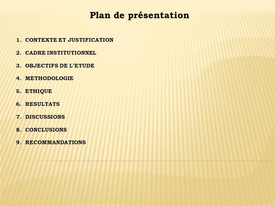Plan de présentation 1. CONTEXTE ET JUSTIFICATION 2. CADRE INSTITUTIONNEL 3. OBJECTIFS DE LETUDE 4. METHODOLOGIE 5. ETHIQUE 6. RESULTATS 7. DISCUSSION