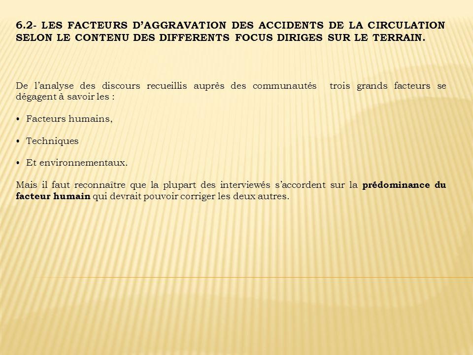 6.2- LES FACTEURS DAGGRAVATION DES ACCIDENTS DE LA CIRCULATION SELON LE CONTENU DES DIFFERENTS FOCUS DIRIGES SUR LE TERRAIN. De lanalyse des discours