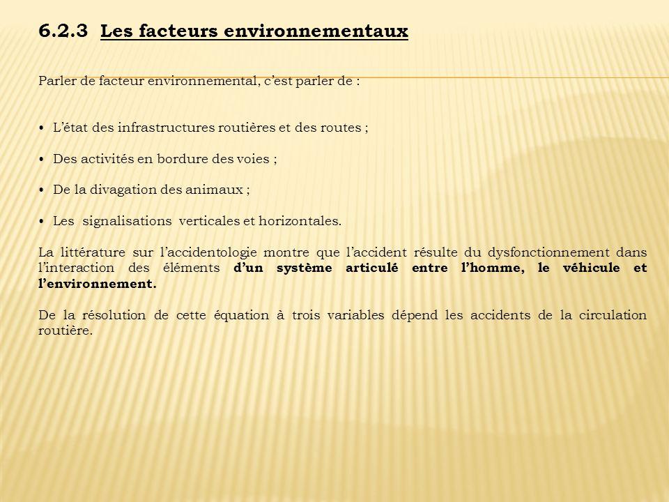6.2.3 Les facteurs environnementaux Parler de facteur environnemental, cest parler de : Létat des infrastructures routières et des routes ; Des activi
