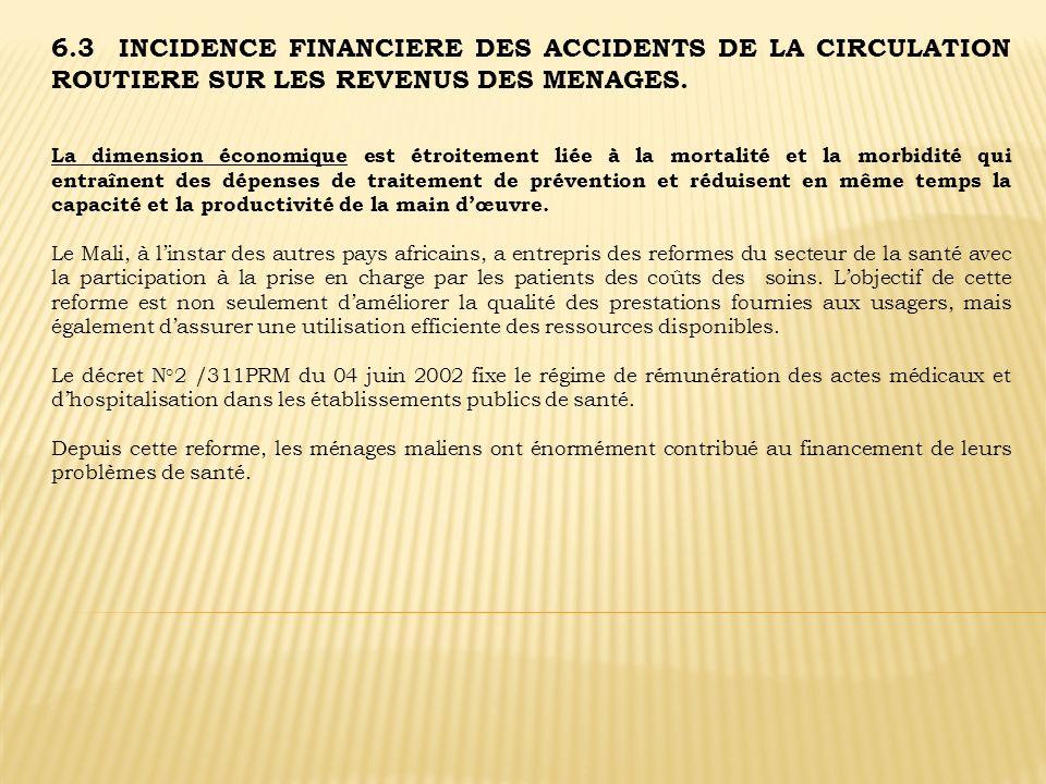 6.3 INCIDENCE FINANCIERE DES ACCIDENTS DE LA CIRCULATION ROUTIERE SUR LES REVENUS DES MENAGES. La dimension économique est étroitement liée à la morta