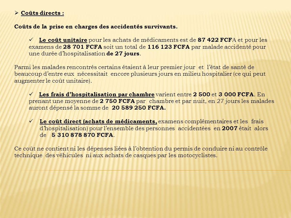 Coûts directs : Coûts de la prise en charges des accidentés survivants. Le coût unitaire pour les achats de médicaments est de 87 422 FCF A et pour le