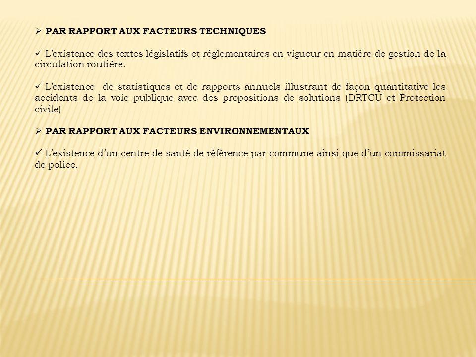 PAR RAPPORT AUX FACTEURS TECHNIQUES Lexistence des textes législatifs et réglementaires en vigueur en matière de gestion de la circulation routière. L
