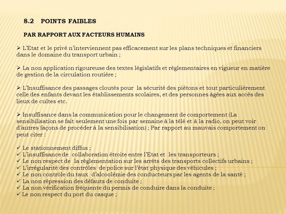 8.2 POINTS FAIBLES PAR RAPPORT AUX FACTEURS HUMAINS LEtat et le privé ninterviennent pas efficacement sur les plans techniques et financiers dans le d