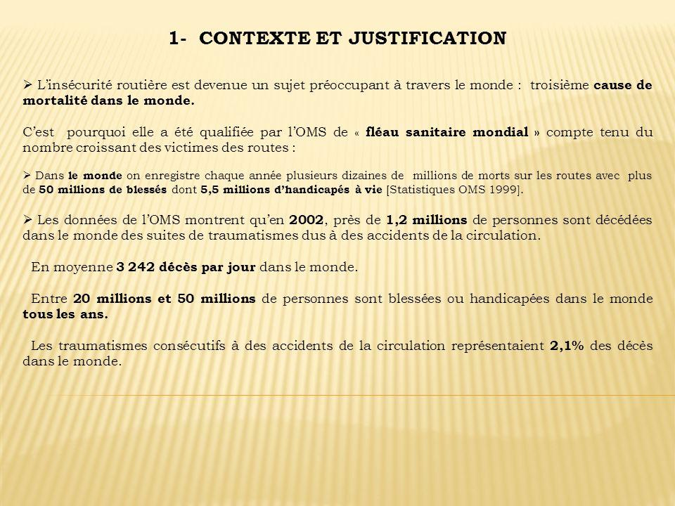 QUELQUES STATISTIQUES Laccroissement des accidents à Bamako est impressionnant depuis 2004.