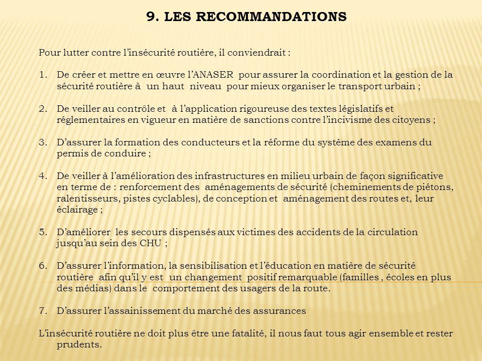 9.LES RECOMMANDATIONS Pour lutter contre linsécurité routière, il conviendrait : 1.De créer et mettre en œuvre lANASER pour assurer la coordination et