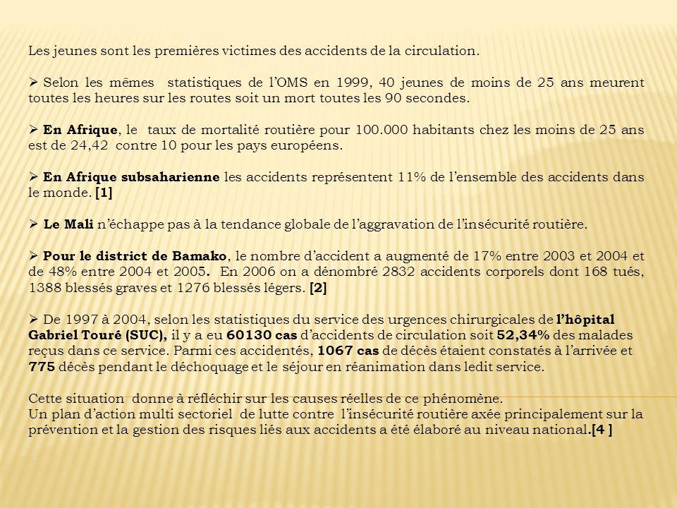 Figure 7 : Répartition des accidents par Commune : Laccidentalité est très bigarrée sur le territoire du District de Bamako.