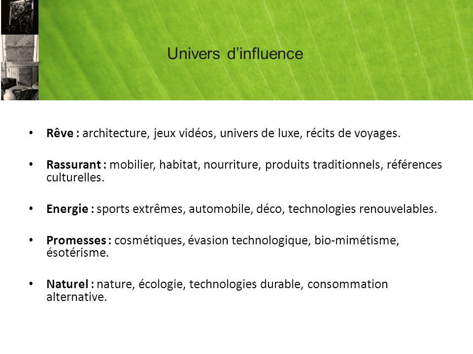 Univers dinfluence Rêve : architecture, jeux vidéos, univers de luxe, récits de voyages.