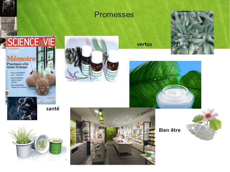 Promesses vertus santé Bien être