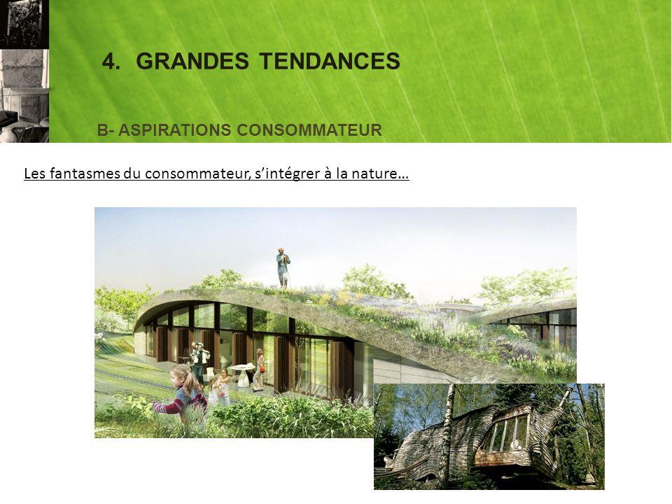 4.GRANDES TENDANCES B- ASPIRATIONS CONSOMMATEUR Les fantasmes du consommateur, sintégrer à la nature…