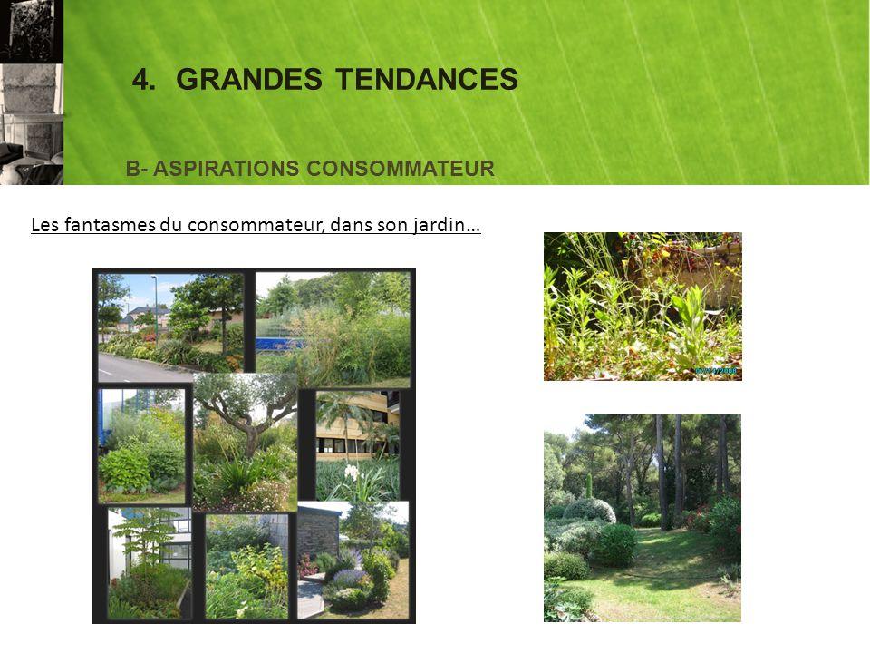 4.GRANDES TENDANCES B- ASPIRATIONS CONSOMMATEUR Les fantasmes du consommateur, dans son jardin…