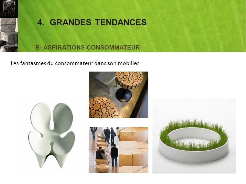 4.GRANDES TENDANCES B- ASPIRATIONS CONSOMMATEUR Les fantasmes du consommateur dans son mobilier