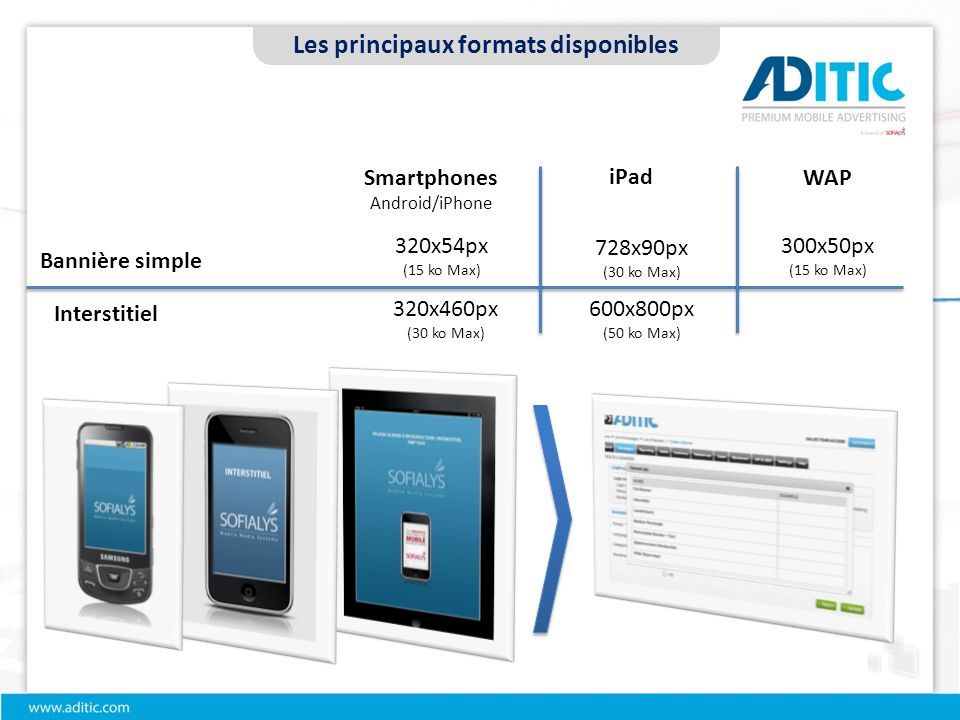 Les principaux formats disponibles Smartphones Android/iPhone iPad Bannière simple Interstitiel WAP 320x54px (15 ko Max) 300x50px (15 ko Max) 600x800p