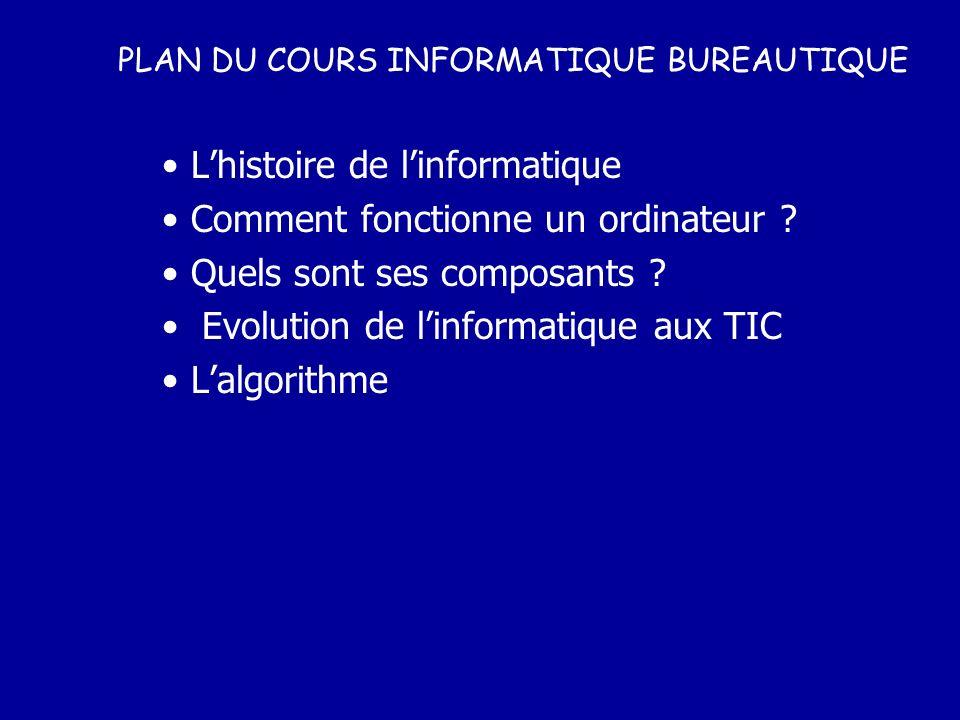 PLAN DU COURS INFORMATIQUE BUREAUTIQUE Lhistoire de linformatique Comment fonctionne un ordinateur .