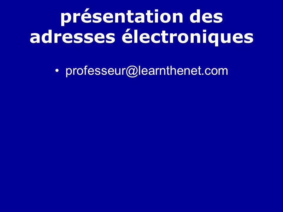 la messagerie électronique Principes