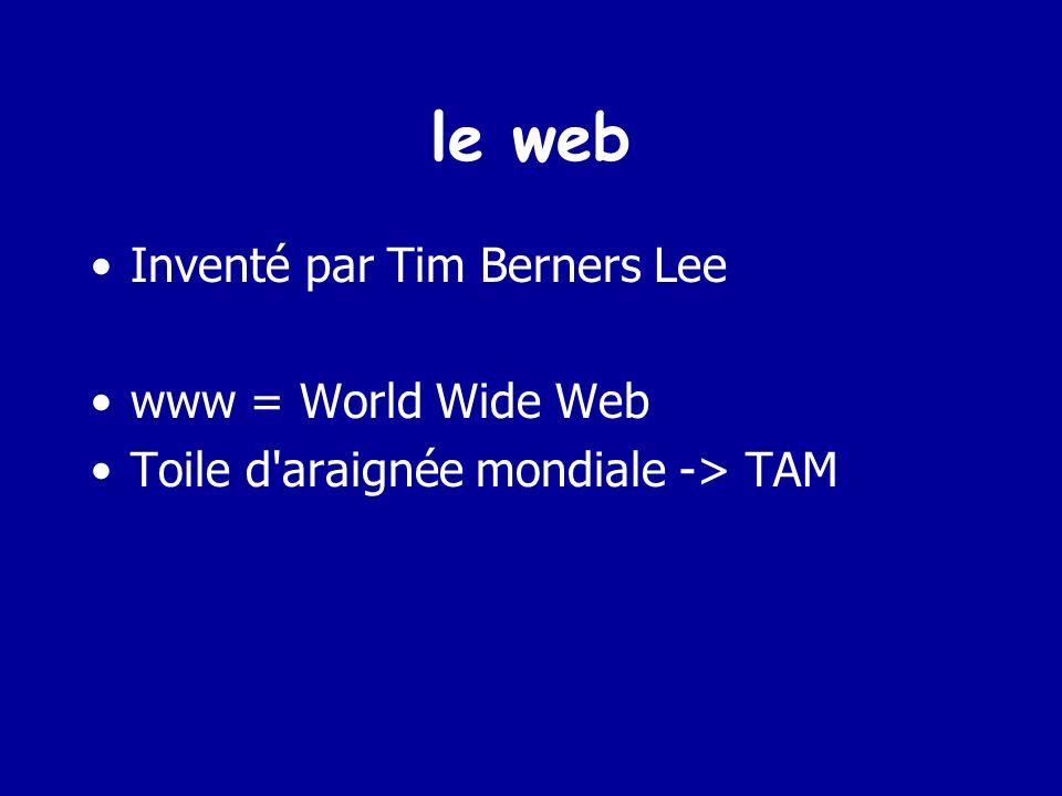 Hypertexte Autre site