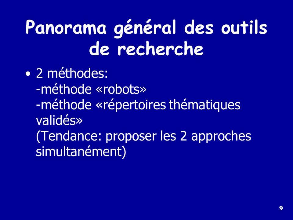 Les méta-informations <meta name = « author » content = «...