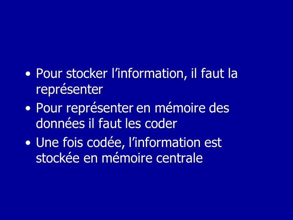 Un ordinateur ne sait faire que le constat d impulsions électriques à l intérieur de ces circuits Le codage de l information