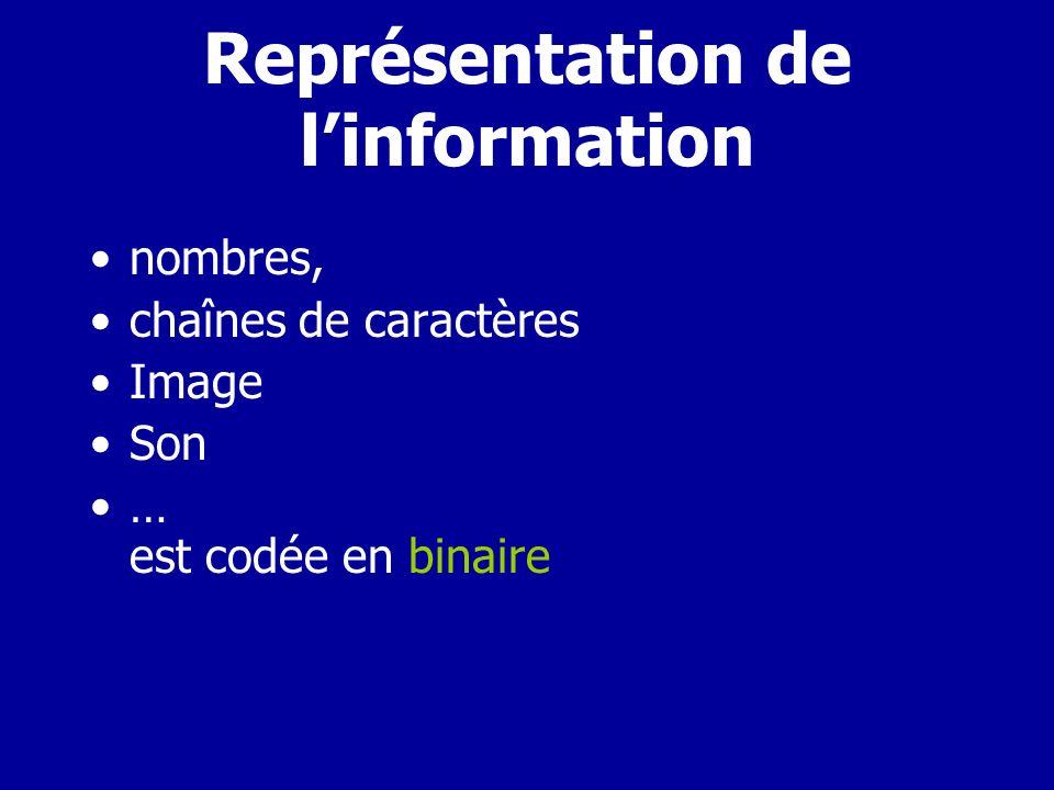 Pour stocker linformation, il faut la représenter Pour représenter en mémoire des données il faut les coder Une fois codée, linformation est stockée en mémoire centrale