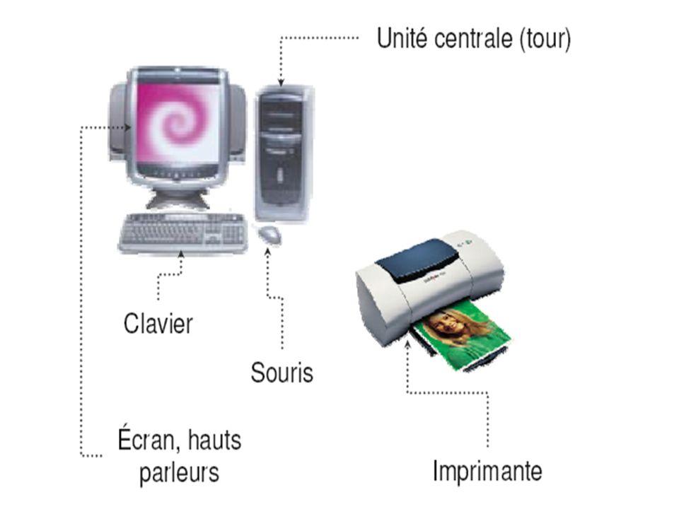 Entrées/Sorties La communication avec lordinateur se fait par le biais de périphériques Entrée : Clavier, souris, … Sortie : Imprimante, écran Entrée + Sortie : Disque, disquette, clé U S B, CD R O M, …
