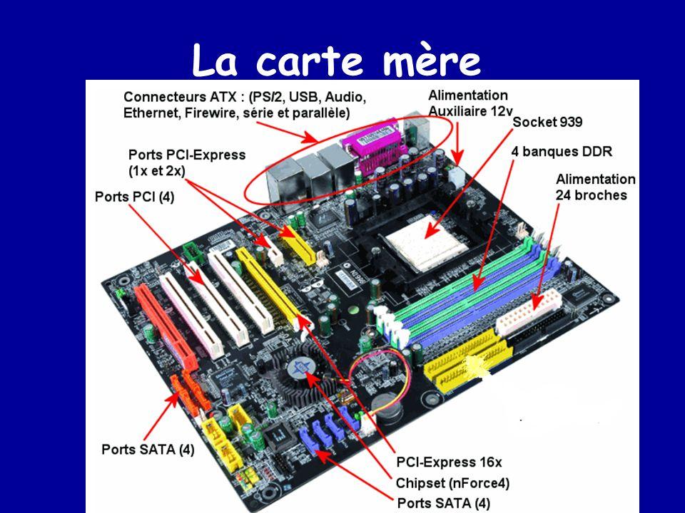 Les mémoires La mémoire vive (RAM) La mémoire morte (ROM) La mémoire vidéo (VRAM) La mémoire cache