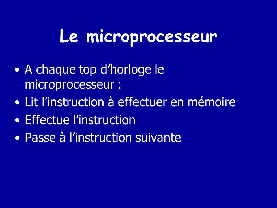 Le microprocesseur – Il se compose De lhorloge Dune UAL (unité arithmétique et logique) Dune UC (unité de commande) Des registres