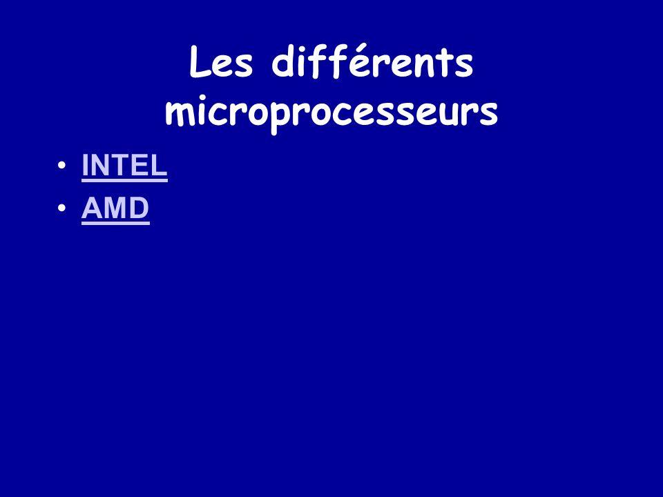 Le microprocesseur A chaque top dhorloge le microprocesseur : Lit linstruction à effectuer en mémoire Effectue linstruction Passe à linstruction suivante