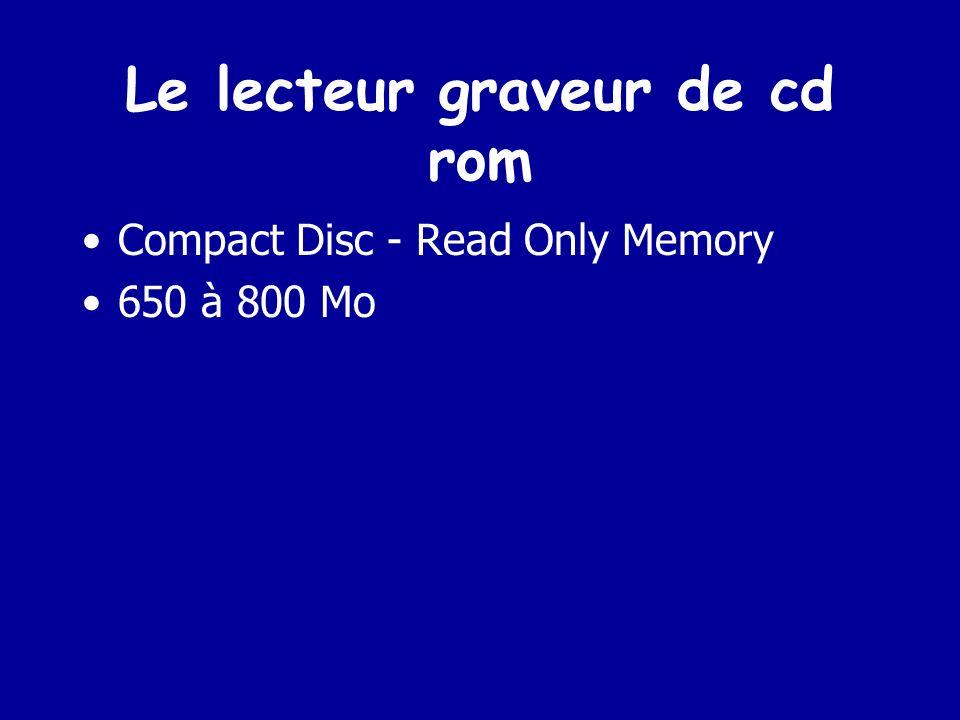 Le lecteur graveur de DVD rom DVD (Digital Vidéo Disk). 4,7 Go