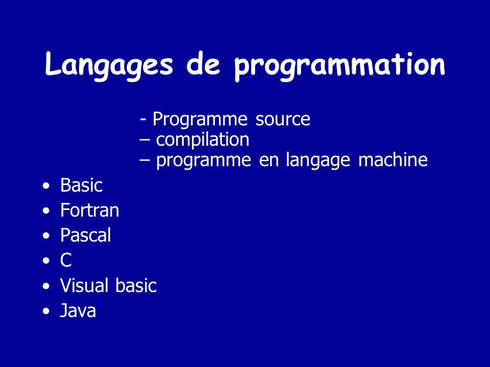Le système dexploitation Rôle –Gestion de la mémoire, gestion des fichiers, entrées-sorties, communications entre processus… Exemples –MS-DOS, Mac-OS, Windows, UNIX, Linus…
