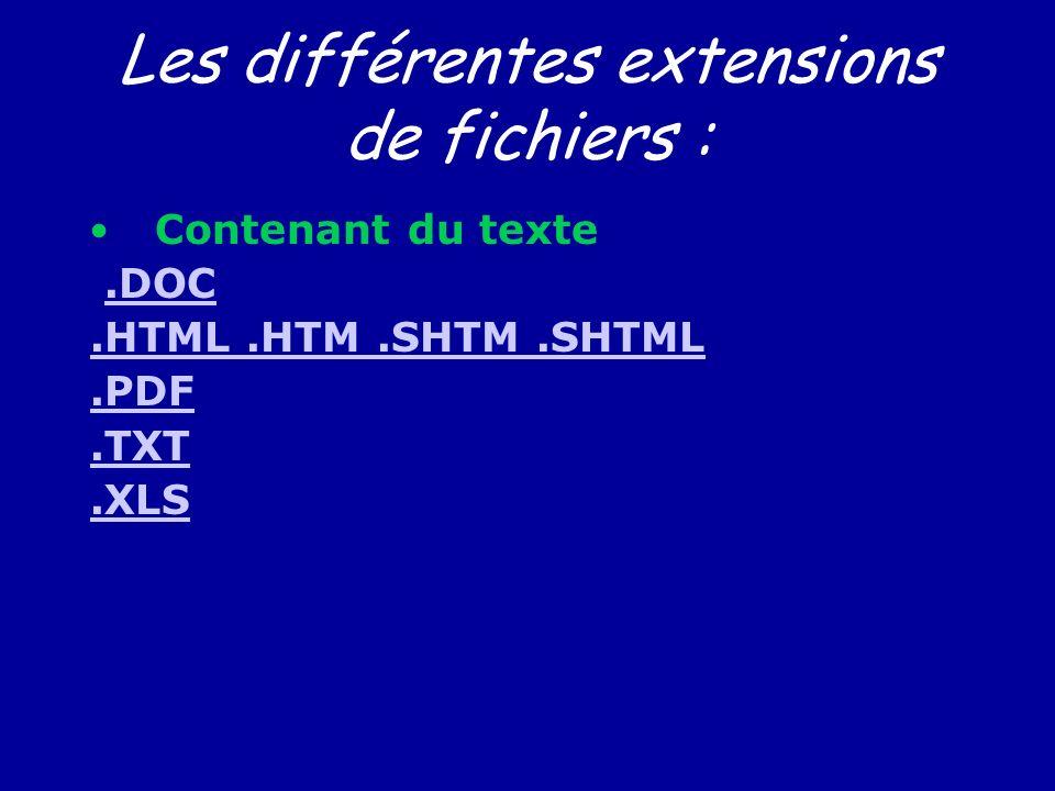 En informatique, un fichier est une suite de données structurées, portant un nom et codé sur un supportinformatiquefichierdonnées support Nom.ext Les fichiers