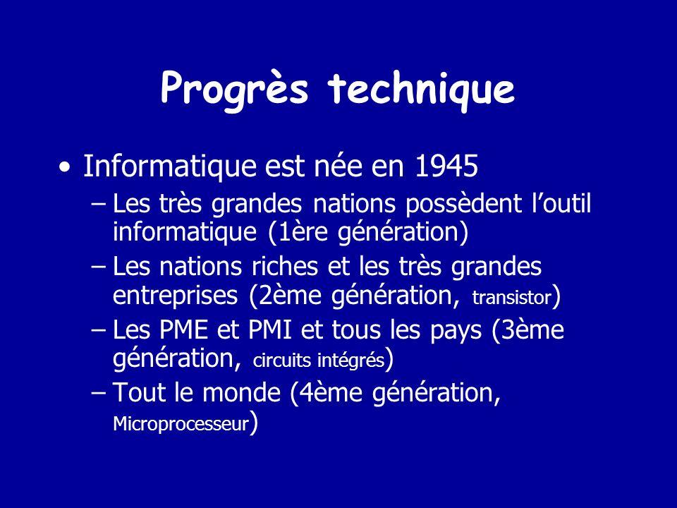 Lévolution De Linformatique Aux TIC
