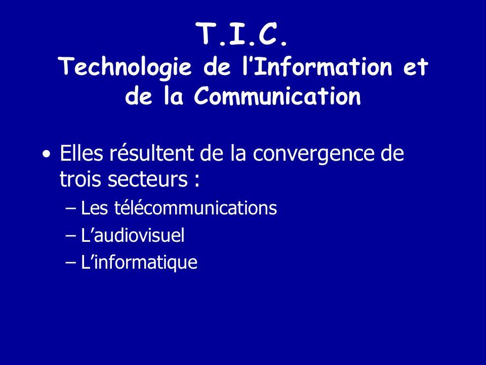 Développement de linterface utilisateur Le multimédia est né de deux univers technologiques différents : –Linformatique –Laudiovisuel –Le multimédia intègre aussi la notion interactivité