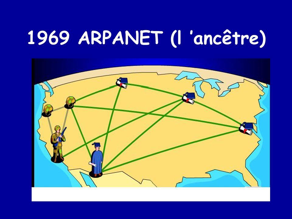 1959 - 68 Programme ARPA