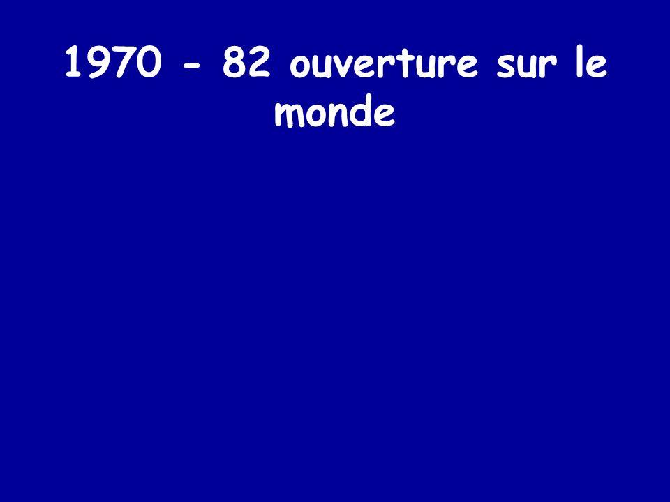 1969 ARPANET (l ancêtre)