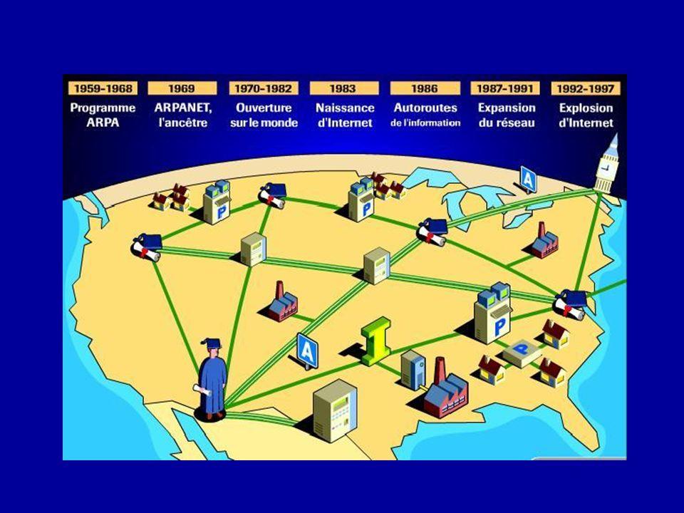 1983 naissance d Internet