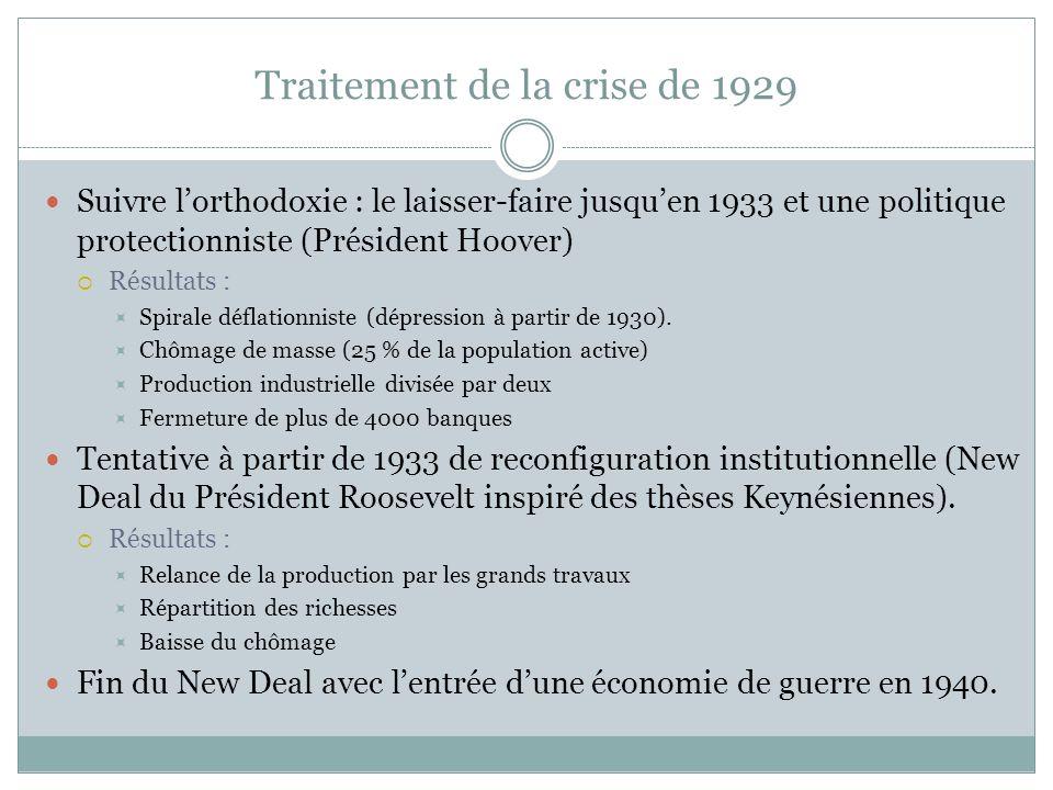 1) LE MARCHÉ AUTO-RÉGULATEUR (THÉORIE LIBÉRALE DADAM SMITH) ***** 2) LE NEW-DEAL DE ROOSEVELT (INTERVENTIONNISME ÉTATIQUE : THÉORIE KEYNÉSIENNE) Trait