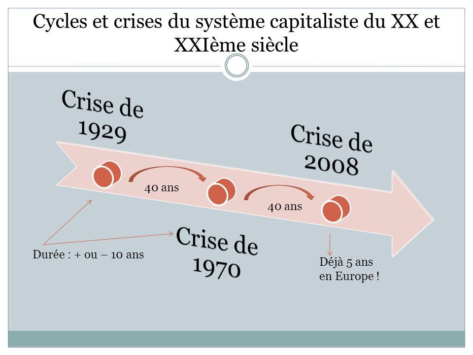 LA CRISE ÉCONOMIQUE ET FINANCIÈRE DE 2008 EST-ELLE DE MÊME NATURE QUE CELLE DE 1929? (aux USA) CONCOURS DEFIS DHISTOIRE2013 RÉSEAU AEFE MADAGASCAR-COM