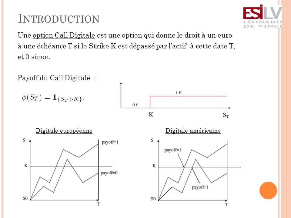 I NTRODUCTION Une option Call Digitale est une option qui donne le droit à un euro à une échéance T si le Strike K est dépassé par lactif à cette date T, et 0 sinon.