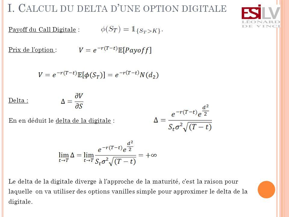 I. C ALCUL DU DELTA D UNE OPTION DIGITALE Payoff du Call Digitale : Prix de loption : Delta : En en déduit le delta de la digitale : Le delta de la di