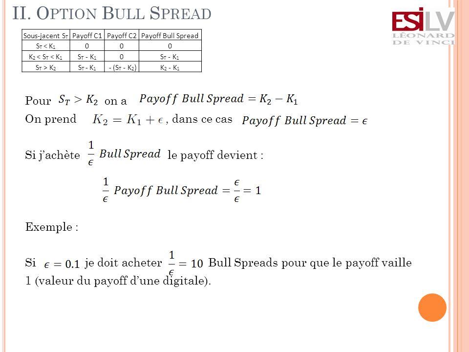 Pour on a On prend, dans ce cas Si jachète le payoff devient : Exemple : Si je doit acheter Bull Spreads pour que le payoff vaille 1 (valeur du payoff dune digitale).