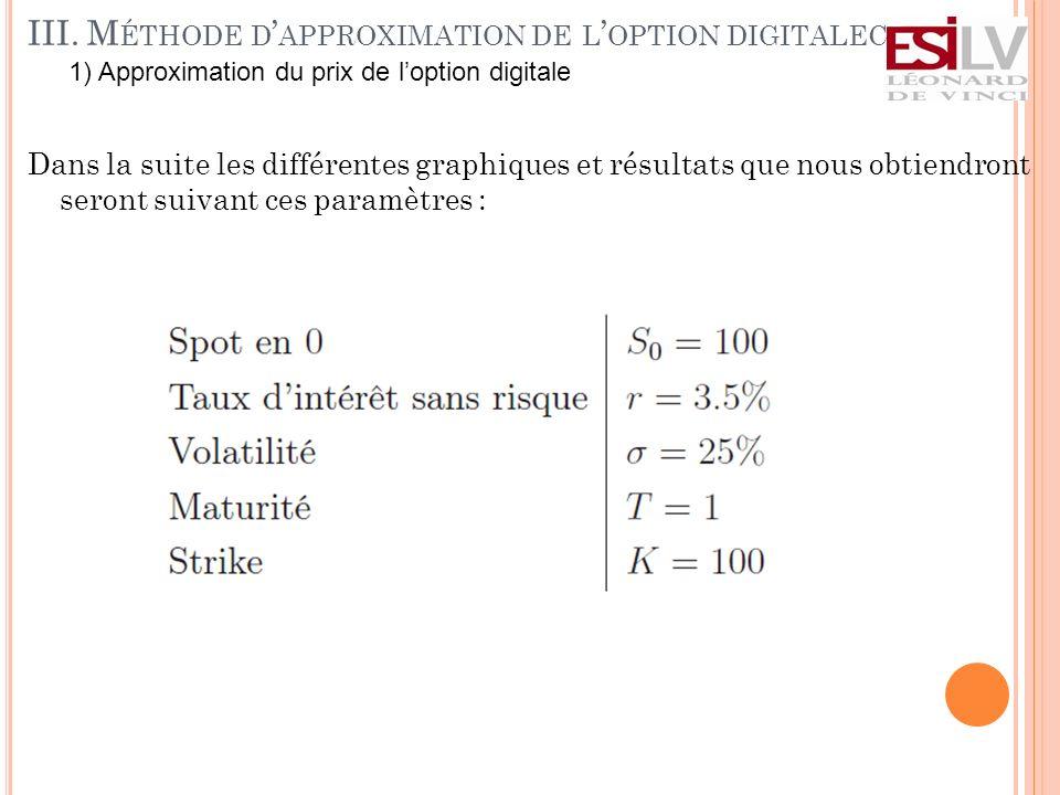 Dans la suite les différentes graphiques et résultats que nous obtiendront seront suivant ces paramètres : III.