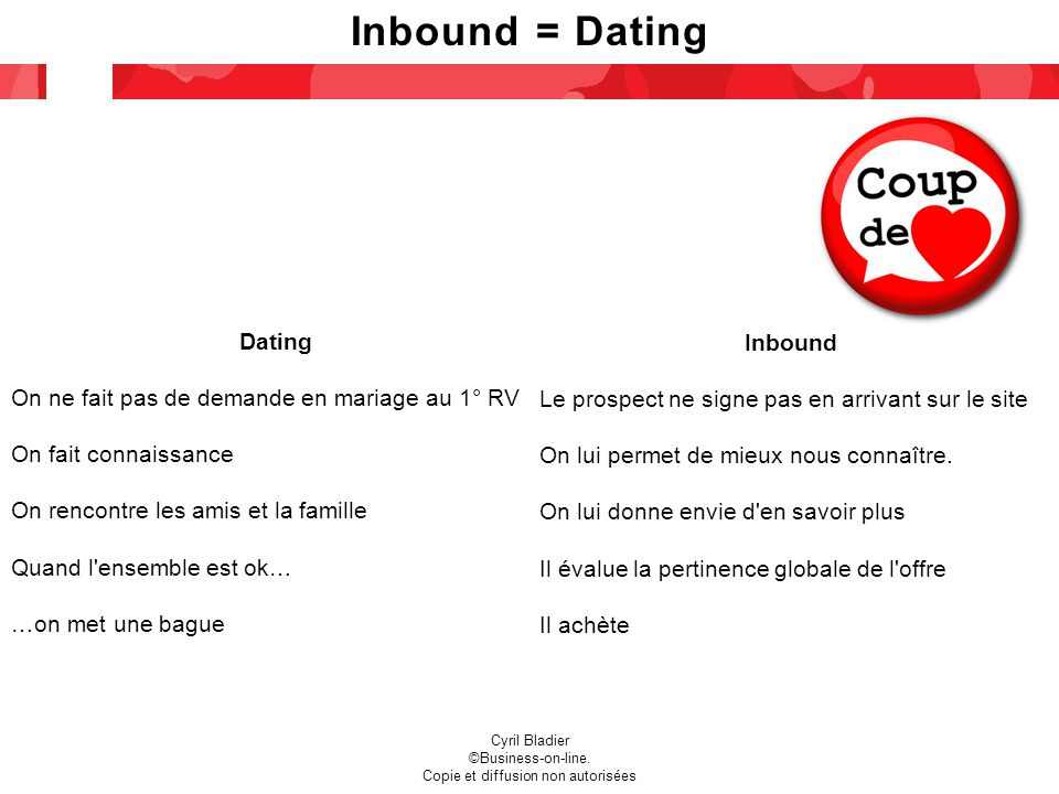 Inbound = Dating Cyril Bladier ©Business-on-line. Copie et diffusion non autorisées Dating On ne fait pas de demande en mariage au 1° RV On fait conna