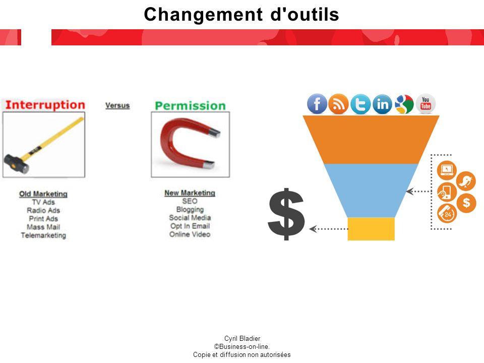 Changement d outils Cyril Bladier ©Business-on-line. Copie et diffusion non autorisées