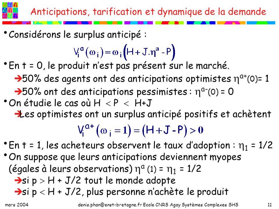 mars 2004denis.phan@enst-bretagne.fr Ecole CNRS Agay Systèmes Complexes SHS11 Anticipations, tarification et dynamique de la demande Considérons le surplus anticipé : En t = 0, le produit nest pas présent sur le marché.