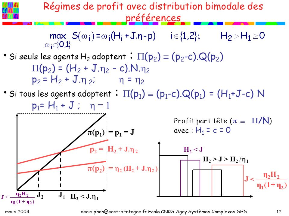 mars 2004denis.phan@enst-bretagne.fr Ecole CNRS Agay Systèmes Complexes SHS12 Régimes de profit avec distribution bimodale des préférences Si seuls les agents H 2 adoptent : (p 2 ) (p 2 -c).Q(p 2 ) (p 2 ) = (H 2 + J.