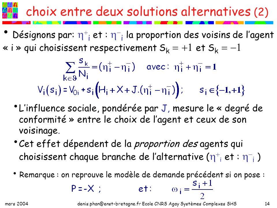 mars 2004denis.phan@enst-bretagne.fr Ecole CNRS Agay Systèmes Complexes SHS14 choix entre deux solutions alternatives (2) Linfluence sociale, pondérée par J, mesure le « degré de conformité » entre le choix de lagent et ceux de son voisinage.