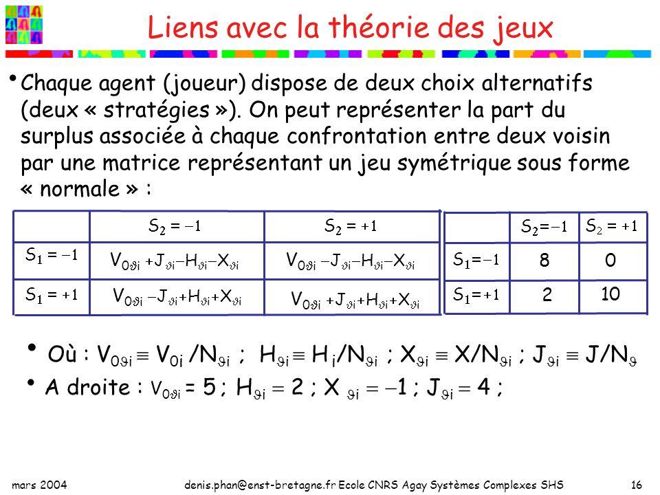 mars 2004denis.phan@enst-bretagne.fr Ecole CNRS Agay Systèmes Complexes SHS16 Liens avec la théorie des jeux Chaque agent (joueur) dispose de deux choix alternatifs (deux « stratégies »).